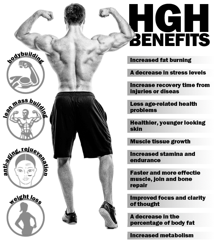 benefits of hgh